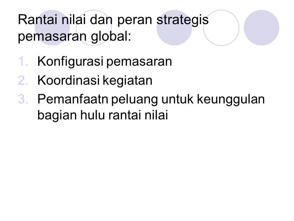 Rantai nilai dan peran strategis pemasaran global: 1.Konfigurasi pemasaran 2.Koordinasi kegiatan 3.Pemanfaatn peluang untuk keunggulan bagian hulu ran