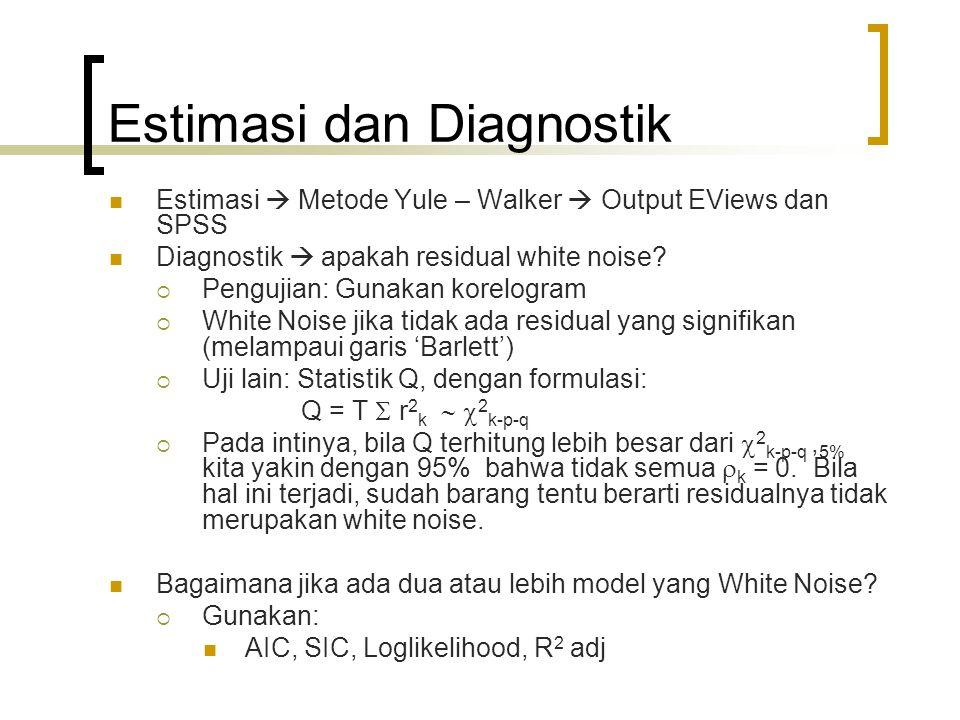 Estimasi dan Diagnostik Estimasi  Metode Yule – Walker  Output EViews dan SPSS Diagnostik  apakah residual white noise?  Pengujian: Gunakan korelo