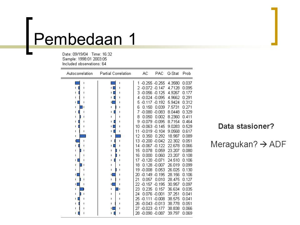 Pembedaan 1 Data stasioner? Meragukan?  ADF