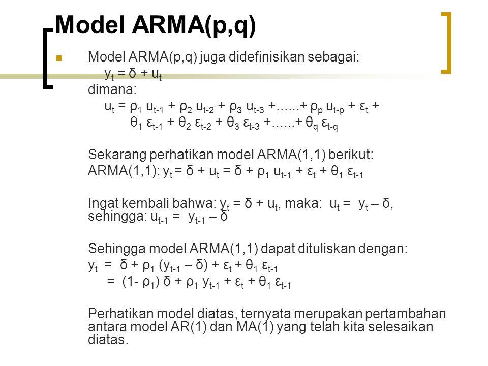 Model ARMA(p,q) Model ARMA(p,q) juga didefinisikan sebagai: y t = δ + u t dimana: u t = ρ 1 u t-1 + ρ 2 u t-2 + ρ 3 u t-3 +......+ ρ p u t-p + ε t + θ 1 ε t-1 + θ 2 ε t-2 + θ 3 ε t-3 +......+ θ q ε t-q Sekarang perhatikan model ARMA(1,1) berikut: ARMA(1,1): y t = δ + u t = δ + ρ 1 u t-1 + ε t + θ 1 ε t-1 Ingat kembali bahwa: y t = δ + u t, maka: u t = y t – δ, sehingga: u t-1 = y t-1 – δ Sehingga model ARMA(1,1) dapat dituliskan dengan: y t = δ + ρ 1 (y t-1 – δ) + ε t + θ 1 ε t-1 = (1- ρ 1 ) δ + ρ 1 y t-1 + ε t + θ 1 ε t-1 Perhatikan model diatas, ternyata merupakan pertambahan antara model AR(1) dan MA(1) yang telah kita selesaikan diatas.