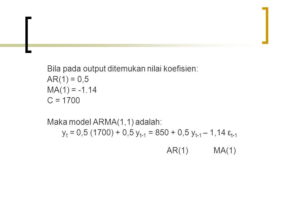 Bila pada output ditemukan nilai koefisien: AR(1) = 0,5 MA(1) = -1.14 C = 1700 Maka model ARMA(1,1) adalah: y t = 0,5 (1700) + 0,5 y t-1 = 850 + 0,5 y t-1 – 1,14 ε t-1 AR(1) MA(1)