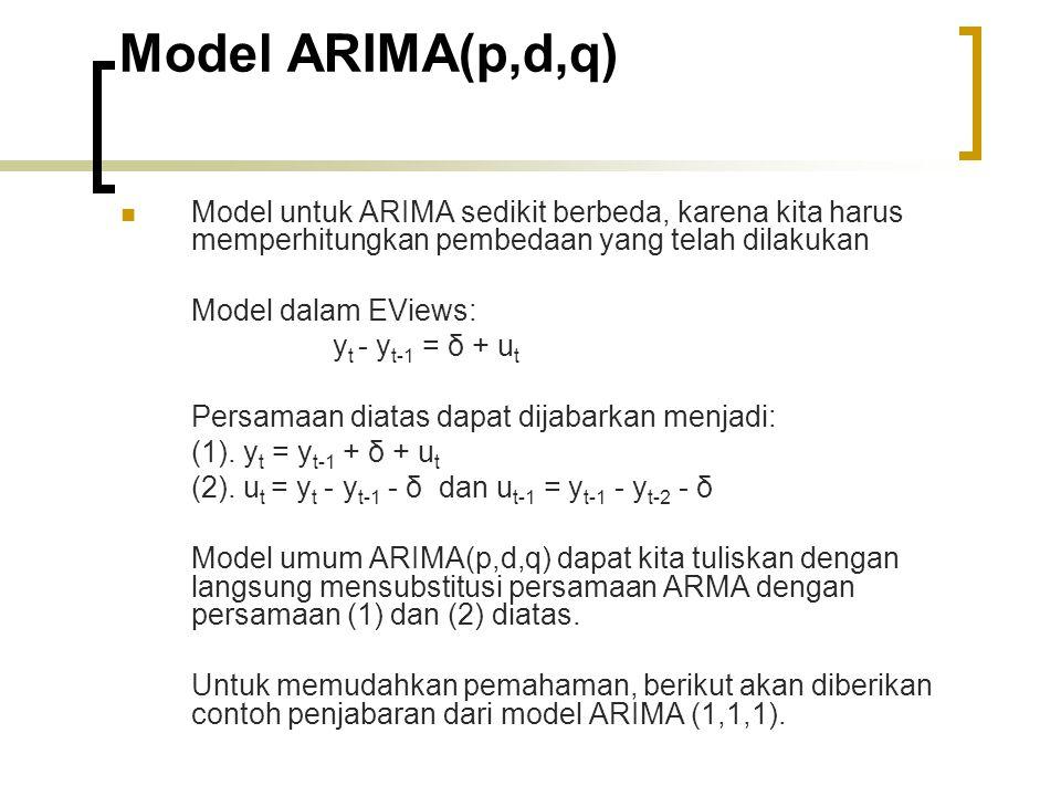 Model ARIMA(p,d,q) Model untuk ARIMA sedikit berbeda, karena kita harus memperhitungkan pembedaan yang telah dilakukan Model dalam EViews: y t - y t-1 = δ + u t Persamaan diatas dapat dijabarkan menjadi: (1).
