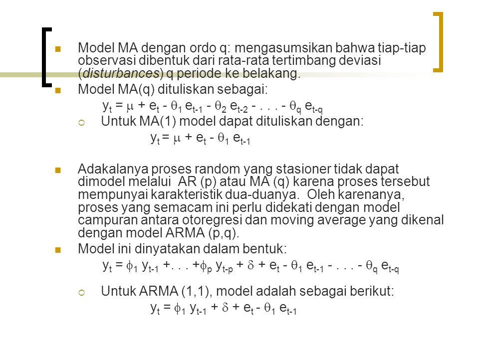Model MA dengan ordo q: mengasumsikan bahwa tiap-tiap observasi dibentuk dari rata-rata tertimbang deviasi (disturbances) q periode ke belakang. Model