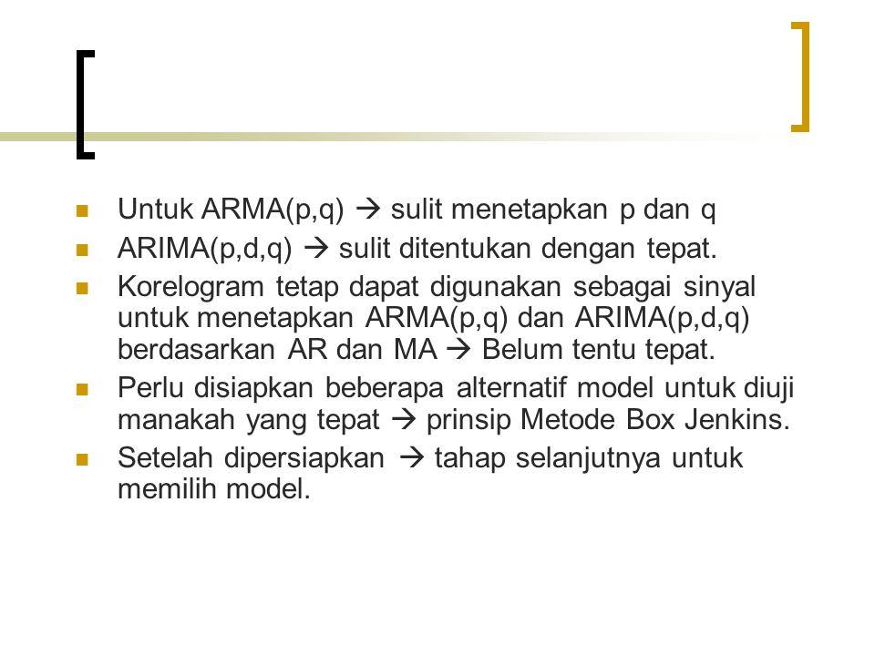 Untuk ARMA(p,q)  sulit menetapkan p dan q ARIMA(p,d,q)  sulit ditentukan dengan tepat.