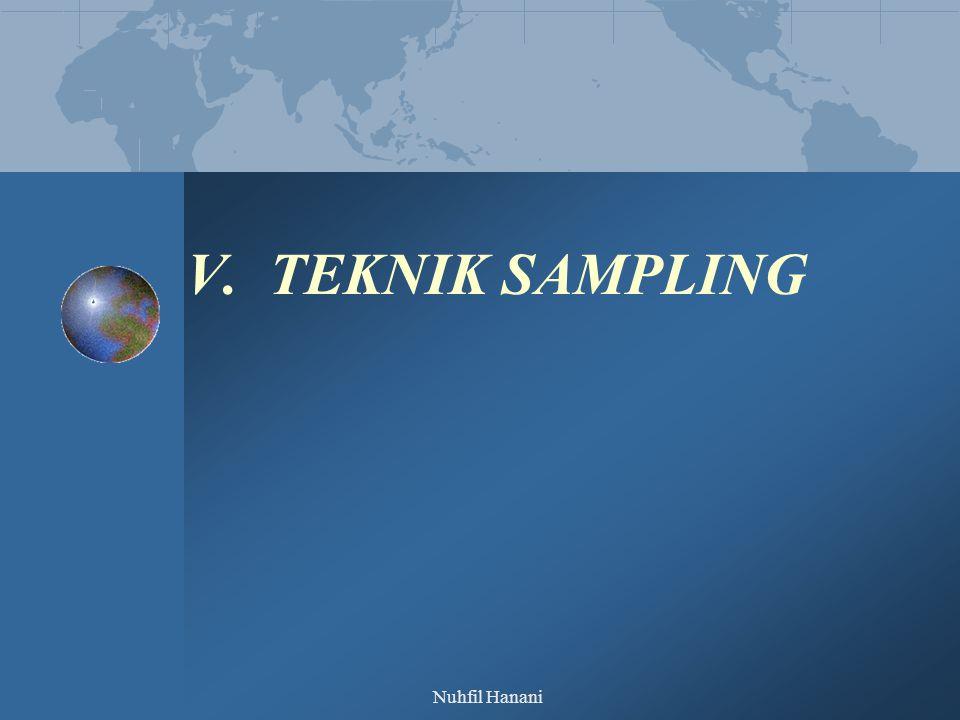 Nuhfil Hanani POPULASI vs SAMPEL Populasi: parameter Sampel:statistik Diolah di analisis Teknik Sampling Inferensial