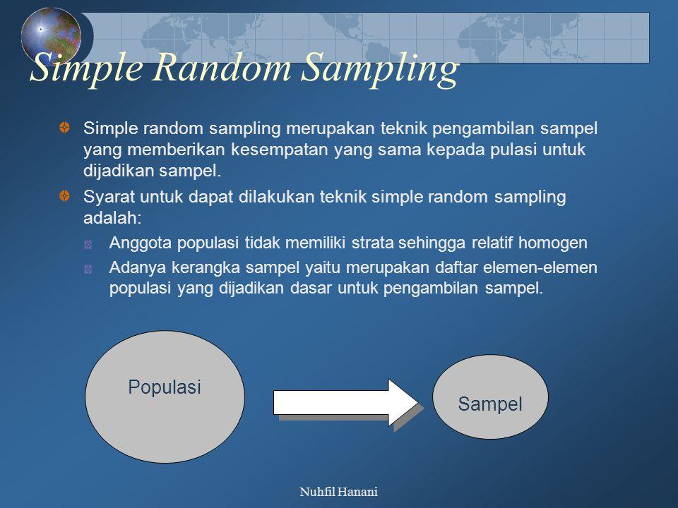 Nuhfil Hanani Sistematis Random Sampling Merupakan cara pengambilan sampel dimana sampel pertama ditentukan secara acak sedangkan sampel berikutnya diambil berdasarkan satu interval tertentu