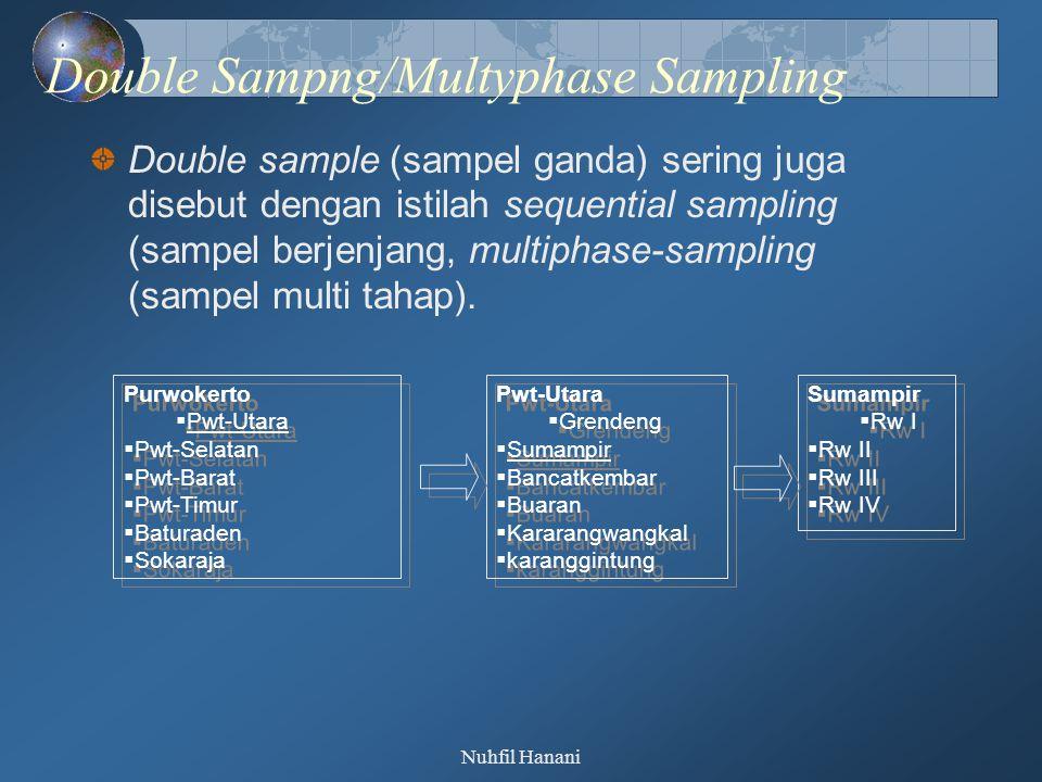 Nuhfil Hanani Convenience Sampling Sampel convenience adalah teknik penentuan sampel berdasarkan kebetulan saja, anggota populasi yang ditemui peneliti dan bersedia menjadi responden di jadikan sampel.