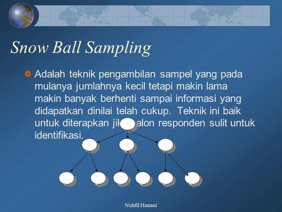 Nuhfil Hanani Snow Ball Sampling Adalah teknik pengambilan sampel yang pada mulanya jumlahnya kecil tetapi makin lama makin banyak berhenti sampai inf