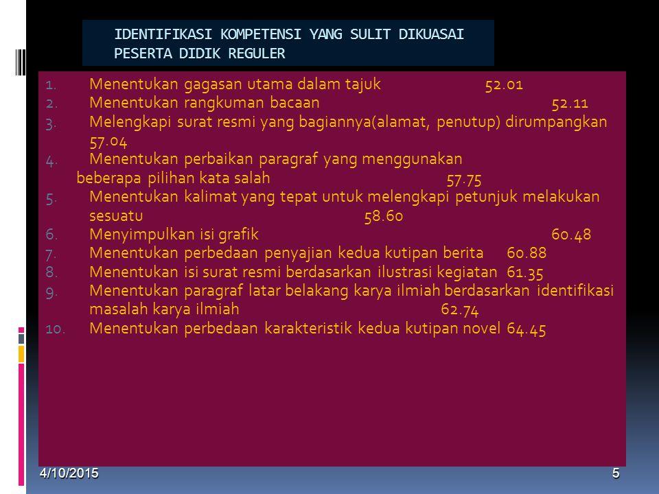 4/10/20155 IDENTIFIKASI KOMPETENSI YANG SULIT DIKUASAI PESERTA DIDIK REGULER 1.Menentukan gagasan utama dalam tajuk 52.01 2.Menentukan rangkuman bacaa