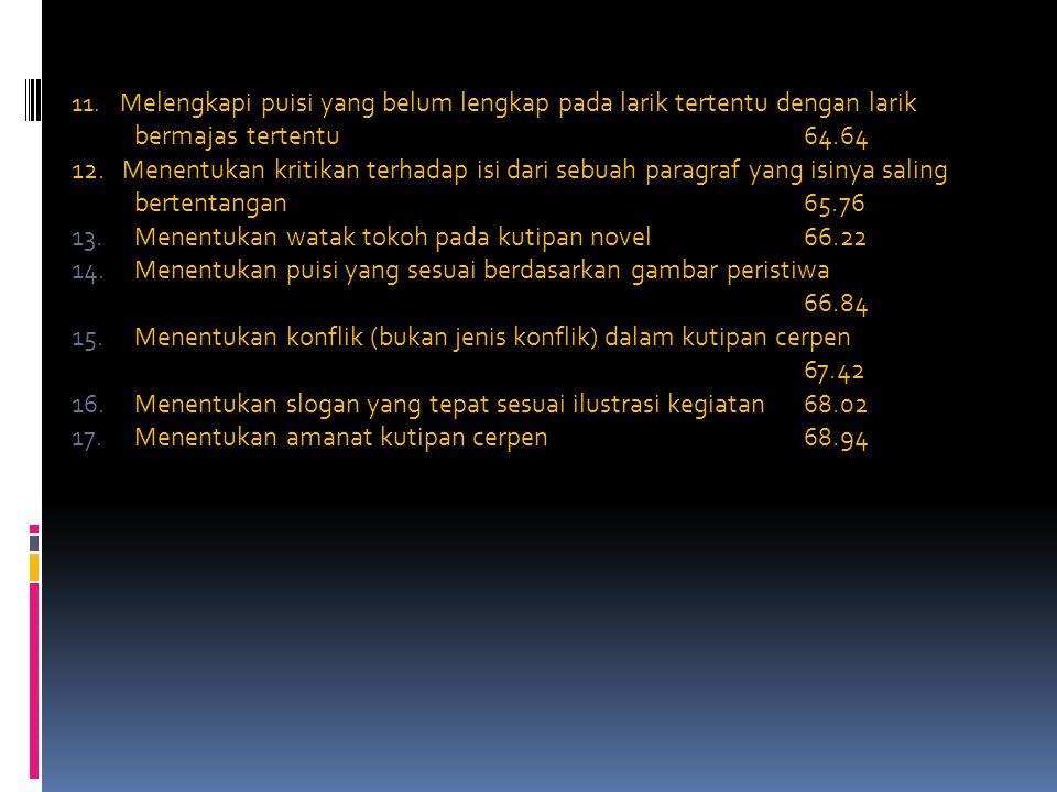 11. Melengkapi puisi yang belum lengkap pada larik tertentu dengan larik bermajas tertentu64.64 12. Menentukan kritikan terhadap isi dari sebuah parag