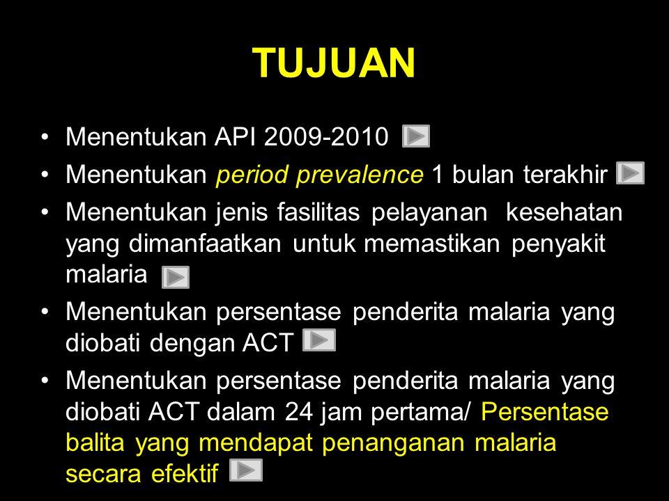 TUJUAN Menentukan API 2009-2010 Menentukan period prevalence 1 bulan terakhir Menentukan jenis fasilitas pelayanan kesehatan yang dimanfaatkan untuk m