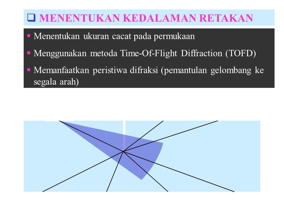  Menentukan ukuran cacat pada permukaan  Menggunakan metoda Time-Of-Flight Diffraction (TOFD)  Memanfaatkan peristiwa difraksi (pemantulan gelomban