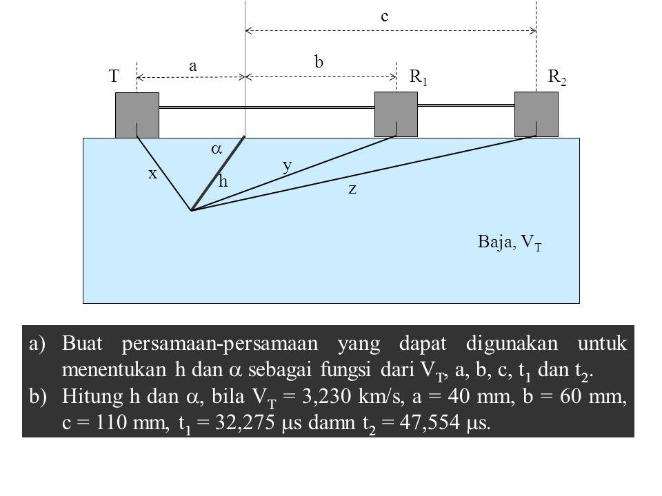 Baja, V T T R 1 a b  h c R 2 x y z a)Buat persamaan-persamaan yang dapat digunakan untuk menentukan h dan  sebagai fungsi dari V T, a, b, c, t 1 dan