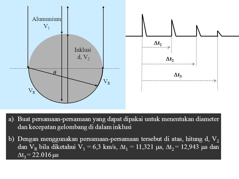 Alumunium V 1 Inklusi d, V 2  V R VRVR a)Buat persamaan-persamaan yang dapat dipakai untuk menentukan diameter dan kecepatan gelombang di dalam inklu