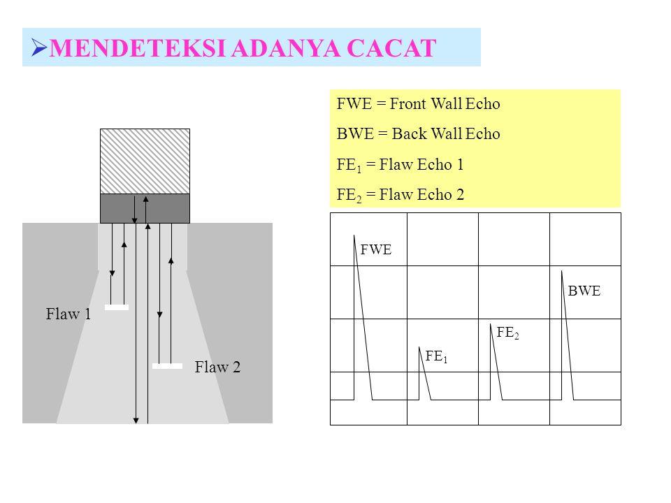  MENDETEKSI ADANYA CACAT FWE BWE FE 1 FE 2 FWE = Front Wall Echo BWE = Back Wall Echo FE 1 = Flaw Echo 1 FE 2 = Flaw Echo 2 Layar osiloskop Front Wal