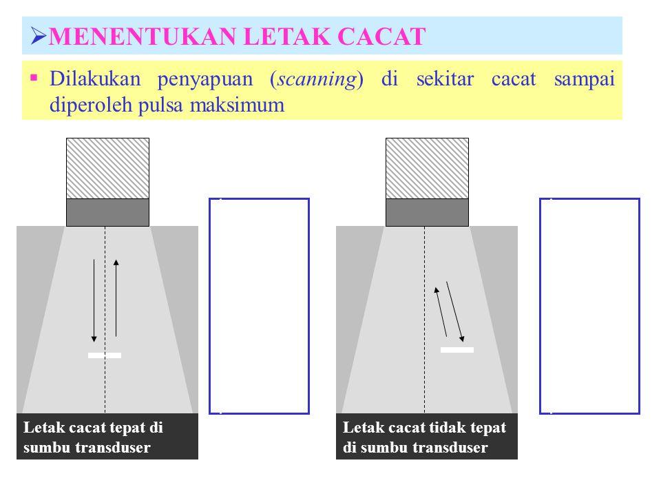  MENENTUKAN LETAK CACAT Letak cacat tepat di sumbu transduser Letak cacat tidak tepat di sumbu transduser  Dilakukan penyapuan (scanning) di sekitar