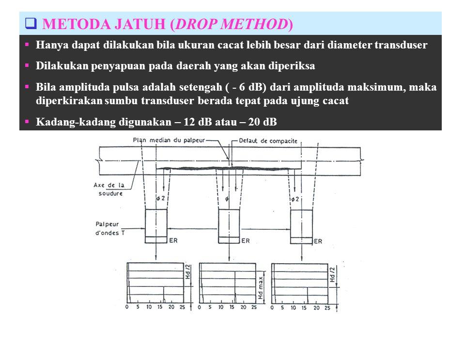  METODA DGS  Dapat memperkirakan ukuran cacat yang lebih kecil dari diameter transduser  Menggunakan BWE sebagai pembanding yang merupakan cacat tak hingga  Menggunakan suatu diagram yang disebut DGS (Distance Gain Scale)  Setiap transduser mempunyai diagram DGS-nya sendiri  D (distance) adalah jarak dari front wall dinyatakan dengan medan dekat (N)  G (gain) adalah perbandingan ukuran cacat terhadap diameter transduser  S (scale) adalah perbedaan antara amplituda FE dan amplituda BWE  Kekurangan metoda DGS : Bila transduser tidak baru lagi, diagram DGS-nya tidak dapat dipakai Tidak dapat digunakan bila back wall atau cacatnya miring terhadap kerkas gelombang karena tidak ada pantulannya