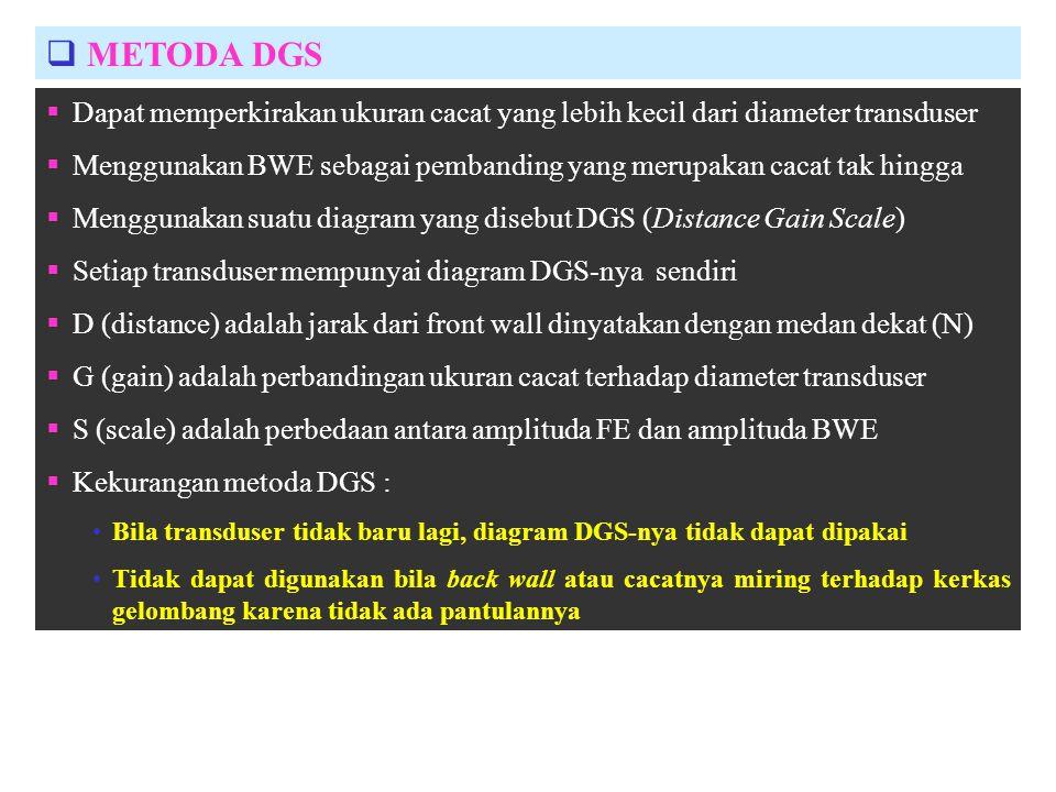  METODA DGS  Dapat memperkirakan ukuran cacat yang lebih kecil dari diameter transduser  Menggunakan BWE sebagai pembanding yang merupakan cacat ta