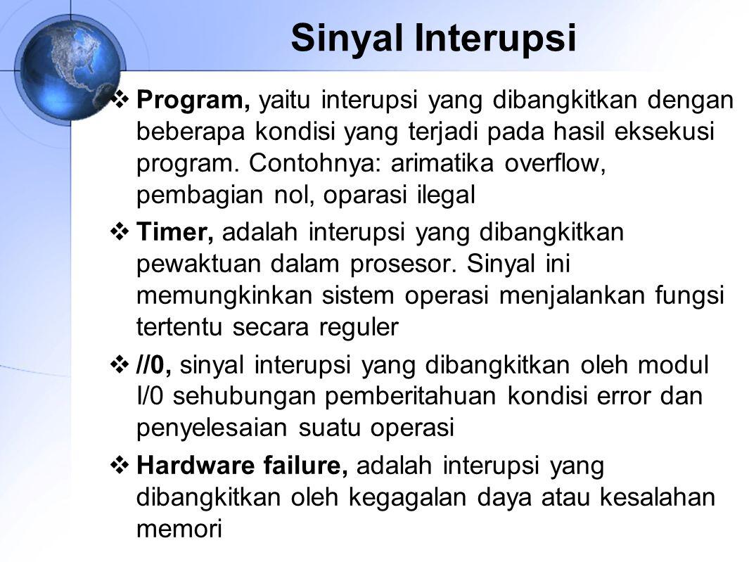 Sinyal Interupsi  Program, yaitu interupsi yang dibangkitkan dengan beberapa kondisi yang terjadi pada hasil eksekusi program. Contohnya: arimatika o