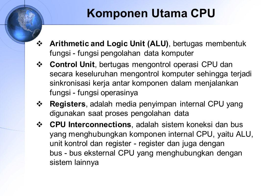Iterupsi Ganda  Menolak atau tidak mengizinkan interupsi lain saat suatu interupsi ditangani prosesor.