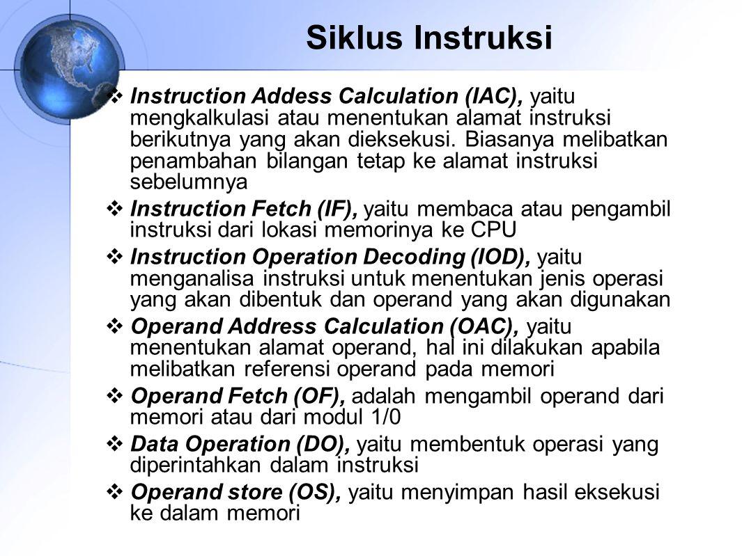 Siklus Instruksi  Instruction Addess Calculation (IAC), yaitu mengkalkulasi atau menentukan alamat instruksi berikutnya yang akan dieksekusi. Biasany