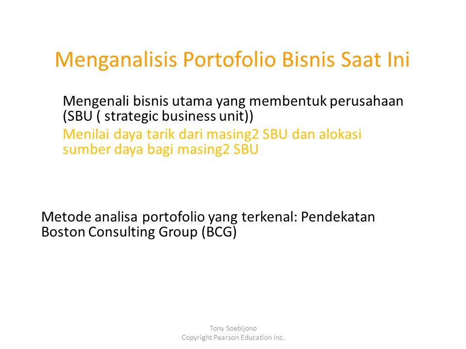 Menganalisis Portofolio Bisnis Saat Ini Mengenali bisnis utama yang membentuk perusahaan (SBU ( strategic business unit)) Menilai daya tarik dari masi
