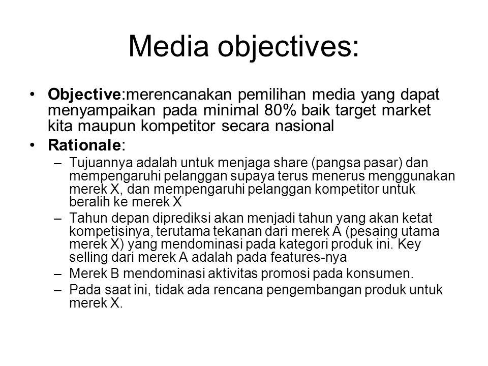 Media objectives: Objective:merencanakan pemilihan media yang dapat menyampaikan pada minimal 80% baik target market kita maupun kompetitor secara nas