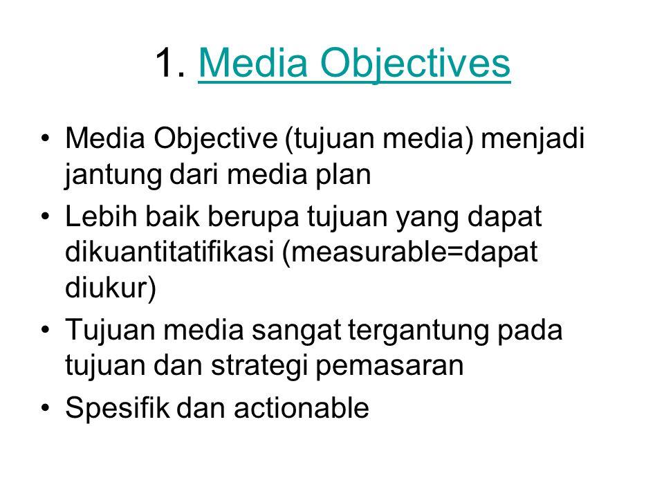 1. Media ObjectivesMedia Objectives Media Objective (tujuan media) menjadi jantung dari media plan Lebih baik berupa tujuan yang dapat dikuantitatifik