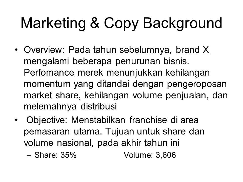 Marketing & Copy Background Overview: Pada tahun sebelumnya, brand X mengalami beberapa penurunan bisnis. Perfomance merek menunjukkan kehilangan mome