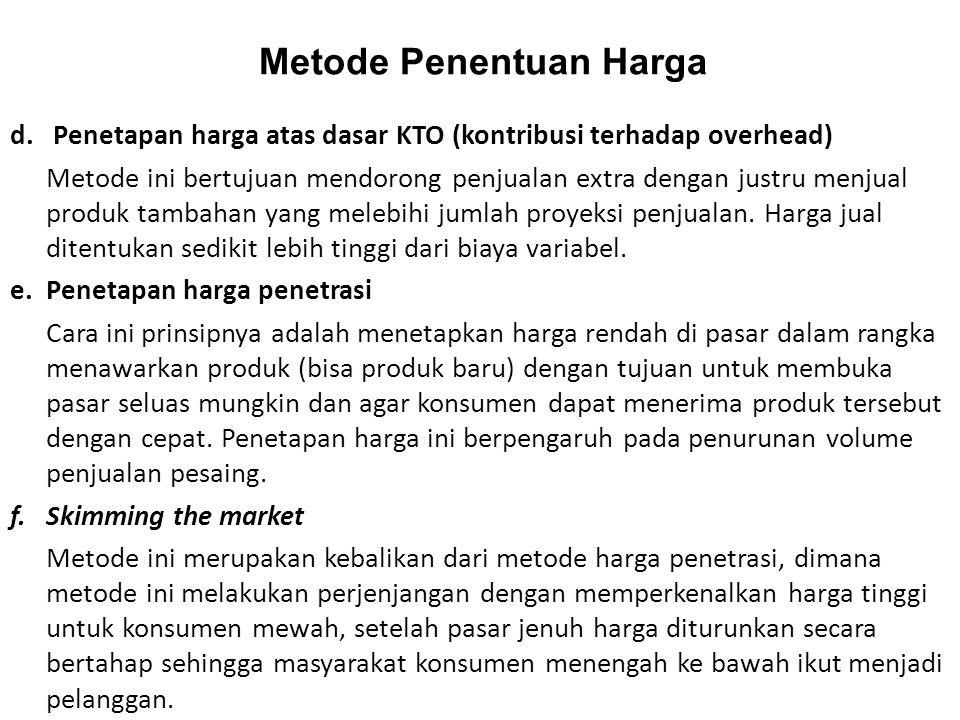 Metode Penentuan Harga g.