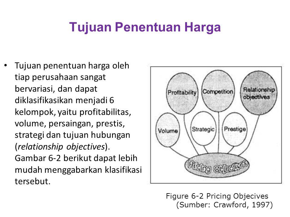 Tujuan Penentuan Harga Tujuan penentuan harga oleh tiap perusahaan sangat bervariasi, dan dapat diklasifikasikan menjadi 6 kelompok, yaitu profitabilitas, volume, persaingan, prestis, strategi dan tujuan hubungan (relationship objectives).