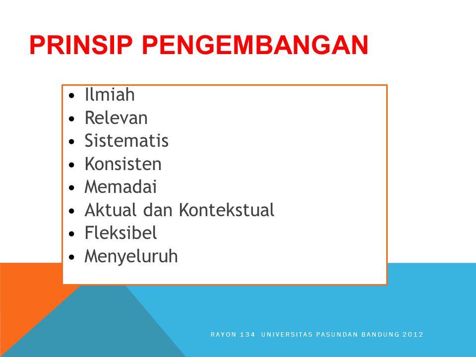 PRINSIP PENGEMBANGAN Ilmiah Relevan Sistematis Konsisten Memadai Aktual dan Kontekstual Fleksibel Menyeluruh RAYON 134 UNIVERSITAS PASUNDAN BANDUNG 2012
