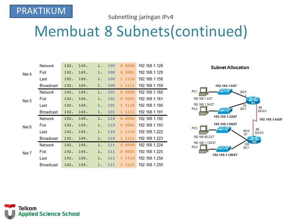 Menentukan Subnet Mask Subnetting berbasis pada kebutuhan Host Ada dua pertimbangan ketika merencanakan subnets: Jumlah Subnets yang dibutuhkan Jumlah alamat Host alamat yang dibutuhkan Formula untuk menentukan jumlah useable hosts – 2^n-2 – 2^n (n adalah jumlah bit host tersisa) digunakan untuk menghitung jumlah host – -2 ID Subnetwork dan alamat broadcast tidak bisa digunakan pada tiap subnet