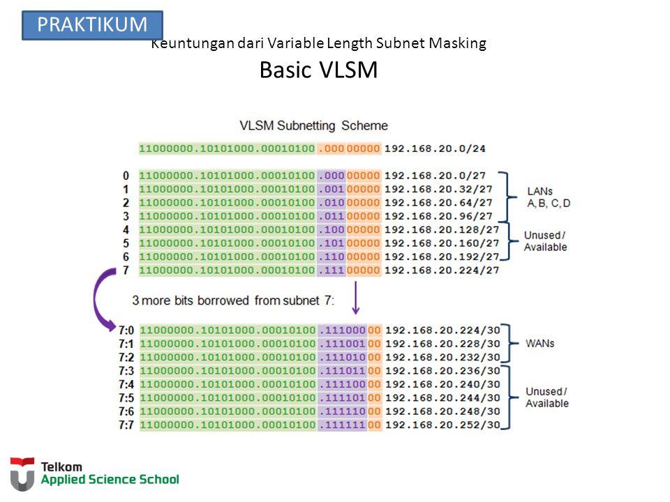Keuntungan dari Variable Length Subnet Masking VLSM in Practice Menggunakan subnet VLSM, segmen LAN dan WAN dalam contoh di bawah ini dapat dialamatkan dengan penghamburan alamat paling minimum.