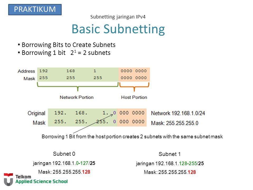 Subnetting jaringan IPv4 Subnets in Use Subnet 0 jaringan 192.168.1.0-127/25 Subnet 1 jaringan 192.168.1.128-255/25 PRAKTIKUM