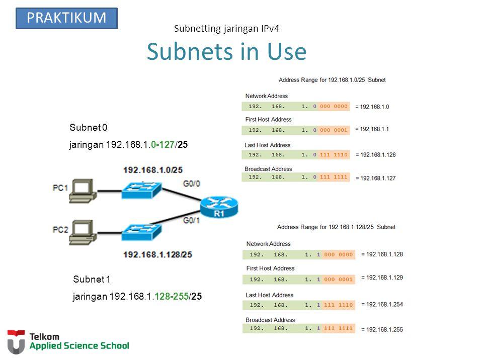 Subnetting jaringan IPv4 Subnetting Formulas Hitung jumlah Subnets Hitung jumlah Hosts PRAKTIKUM
