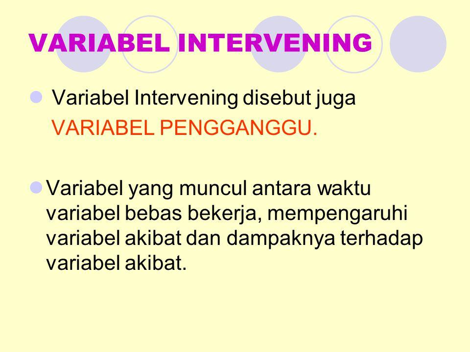 VARIABEL INTERVENING Variabel Intervening disebut juga VARIABEL PENGGANGGU. Variabel yang muncul antara waktu variabel bebas bekerja, mempengaruhi var