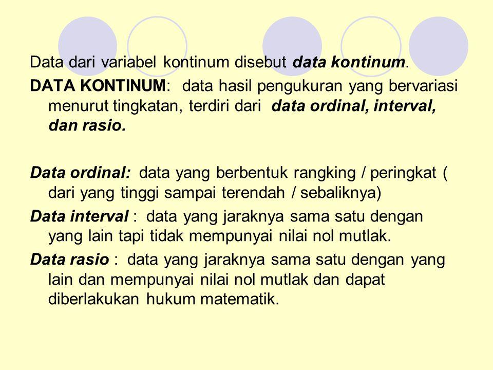 Data dari variabel kontinum disebut data kontinum. DATA KONTINUM: data hasil pengukuran yang bervariasi menurut tingkatan, terdiri dari data ordinal,