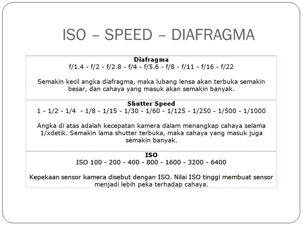 ISO – SPEED – DIAFRAGMA