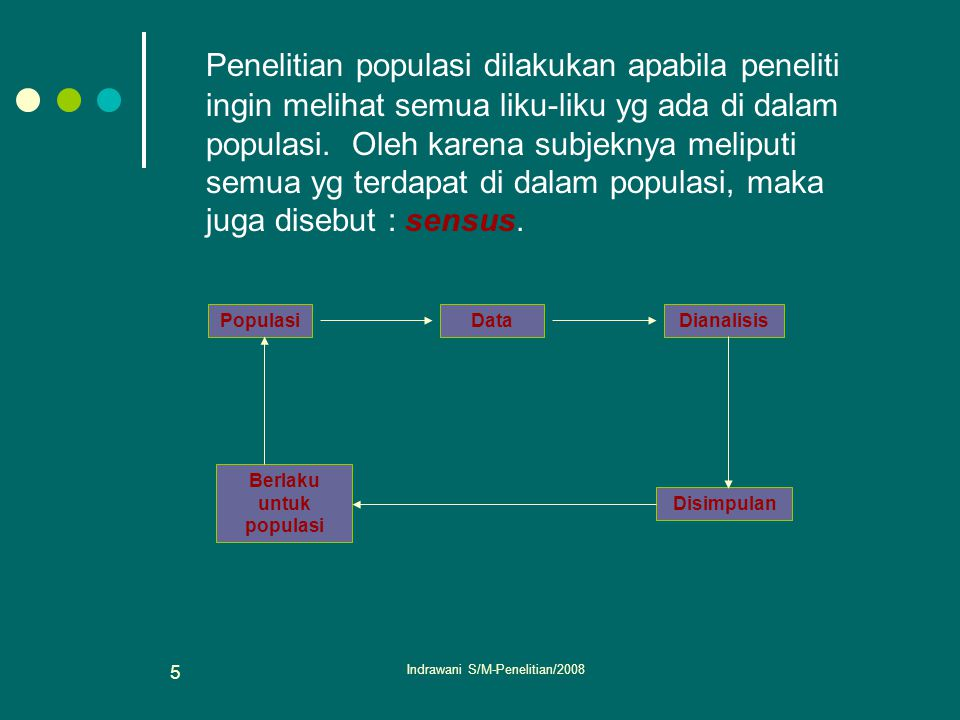 Indrawani S/M-Penelitian/2008 5 Penelitian populasi dilakukan apabila peneliti ingin melihat semua liku-liku yg ada di dalam populasi. Oleh karena sub