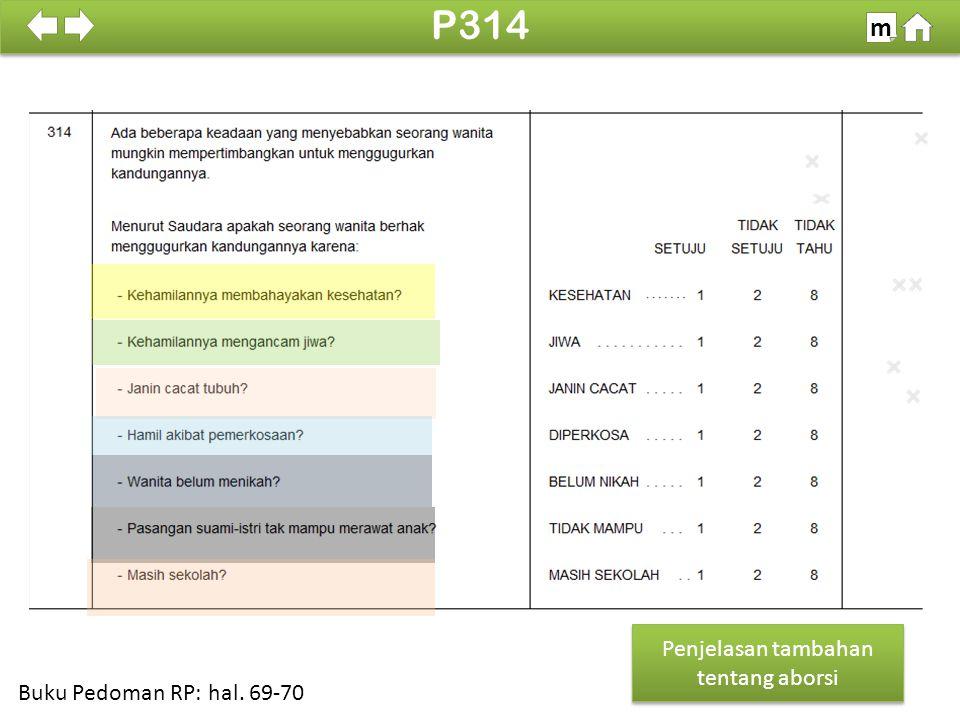 100% SDKI 2012 P314 m Buku Pedoman RP: hal. 69-70 Penjelasan tambahan tentang aborsi Penjelasan tambahan tentang aborsi