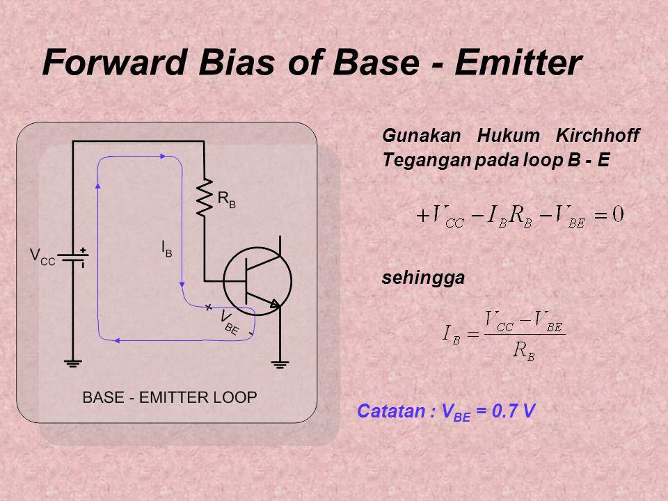 Forward Bias of Base - Emitter Gunakan Hukum Kirchhoff Tegangan pada loop B - E sehingga Catatan : V BE = 0.7 V