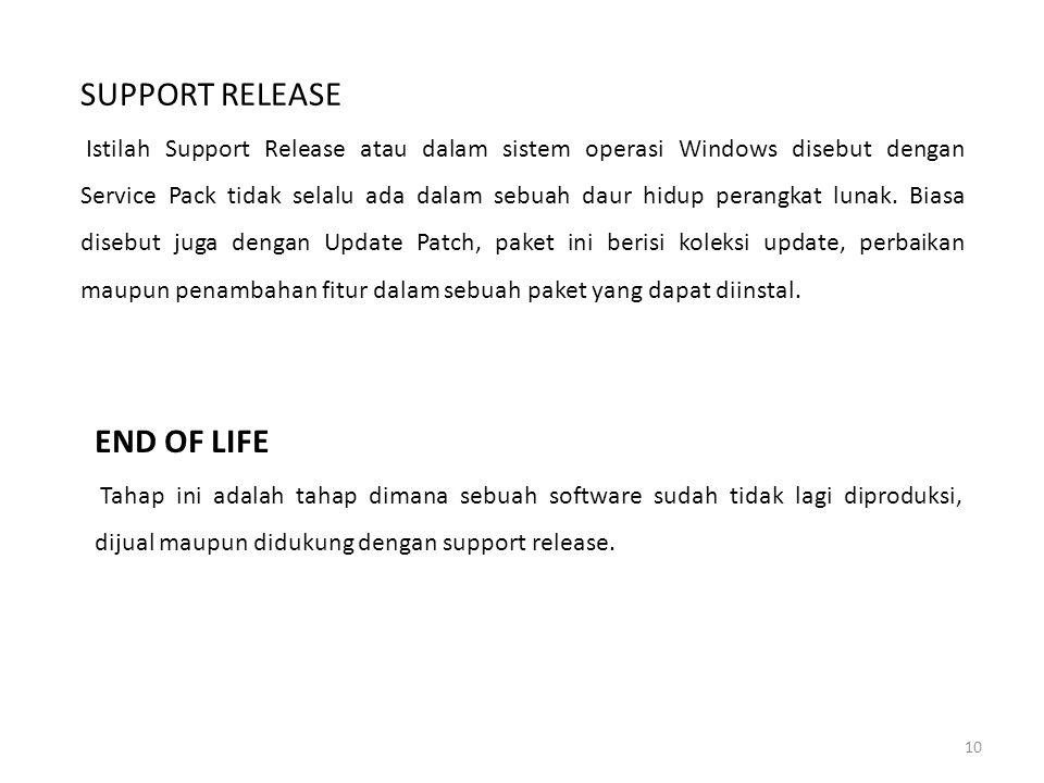 SUPPORT RELEASE Istilah Support Release atau dalam sistem operasi Windows disebut dengan Service Pack tidak selalu ada dalam sebuah daur hidup perangkat lunak.