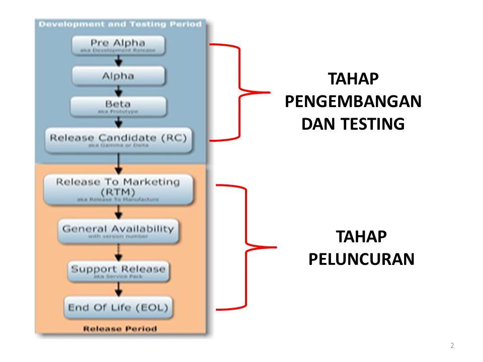 TAHAP PENGEMBANGAN DAN TESTING TAHAP PELUNCURAN 2