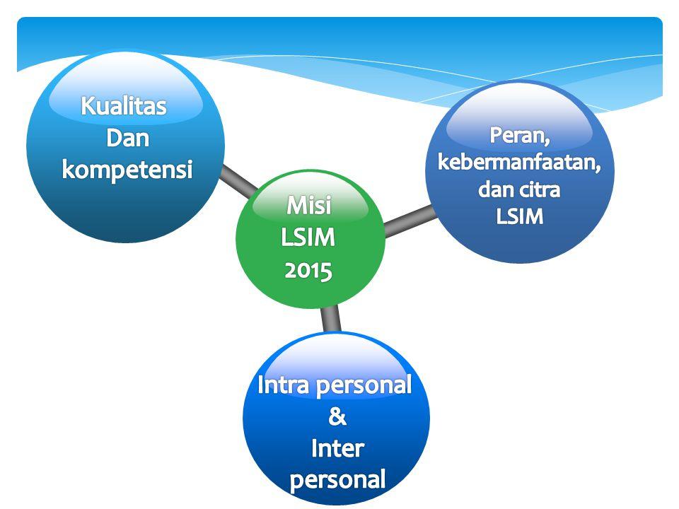 Bagan Kepengurusan LSIM 2015 Direktur Fund Raising PRD Internal External HRD HR-Mapping HR-Training RED Wakadep 1 Wakadep 2 LCC Wakil Direktur Wakil D