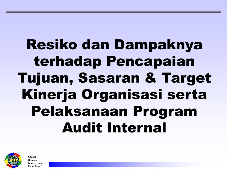 Global Business Improvement Consultant Resiko dan Dampaknya terhadap Pencapaian Tujuan, Sasaran & Target Kinerja Organisasi serta Pelaksanaan Program Audit Internal