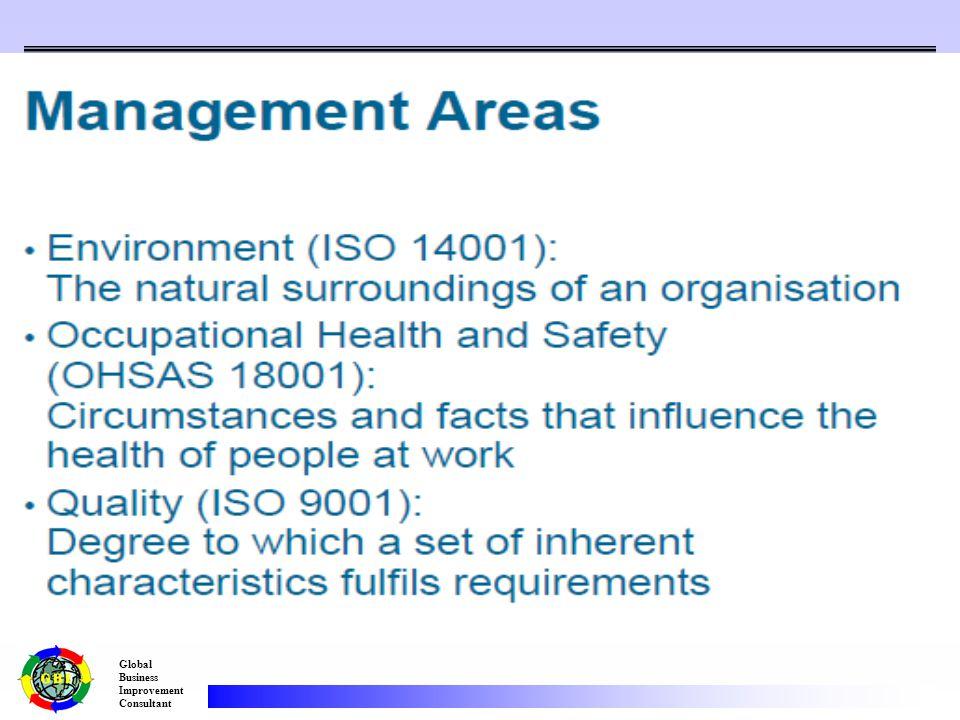 Global Business Improvement Consultant 7M Input Sumberdaya Pendidikan