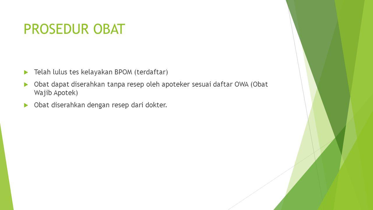 PROSEDUR OBAT  Telah lulus tes kelayakan BPOM (terdaftar)  Obat dapat diserahkan tanpa resep oleh apoteker sesuai daftar OWA (Obat Wajib Apotek)  Obat diserahkan dengan resep dari dokter.