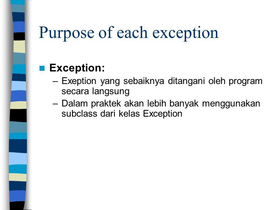 Purpose of each exception Exception: –Exeption yang sebaiknya ditangani oleh program secara langsung –Dalam praktek akan lebih banyak menggunakan subc
