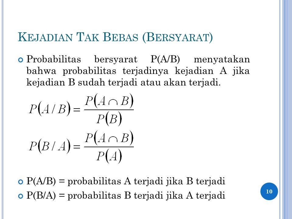 K EJADIAN T AK B EBAS (B ERSYARAT ) Probabilitas bersyarat P(A/B) menyatakan bahwa probabilitas terjadinya kejadian A jika kejadian B sudah terjadi atau akan terjadi.